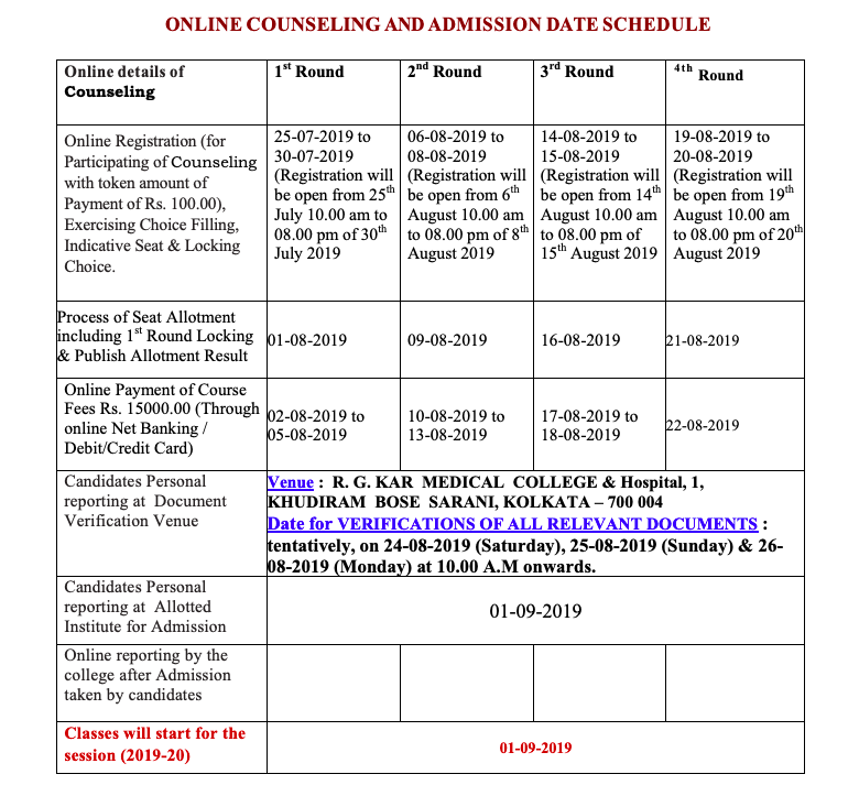 SMFWBEE 2019 Online Counseling Schedule